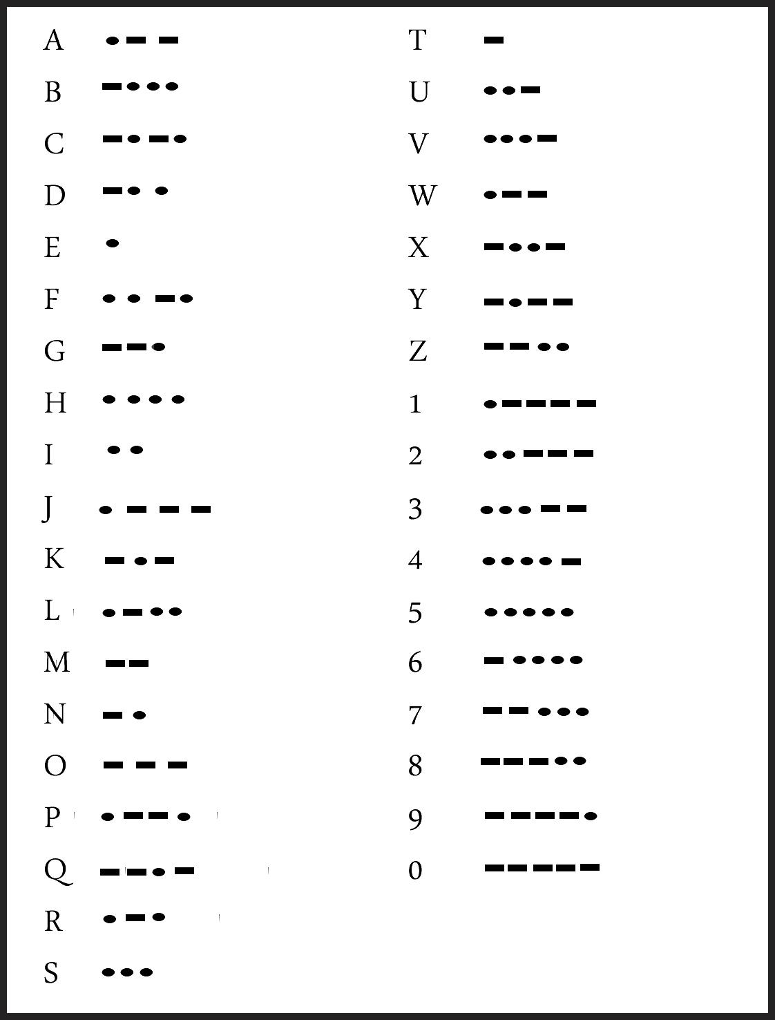 free secret code morse alphabet